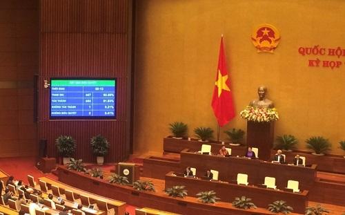 Kết quả biểu quyết của đại biểu Quốc hội về Luật Xuất cảnh, nhập cảnh của công dân Việt Nam tại Kỳ họp thứ 8 Quốc hội khoá XIV ngày 22/11/2019.